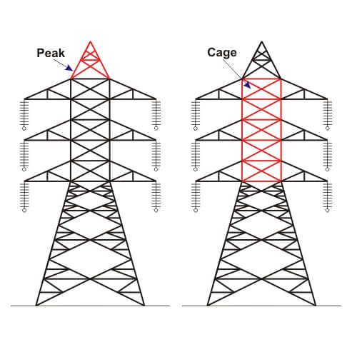Transmission Tower Structure